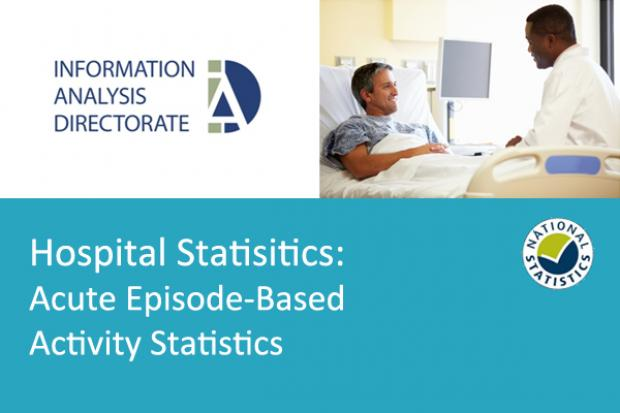 Acute episode based activity statistics