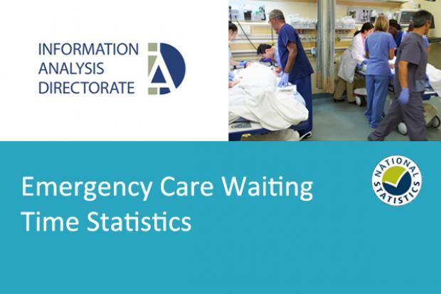 Emergency care waiting time statistics