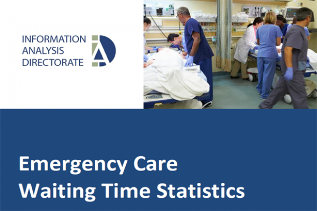Emergency Care Waiting Times Image