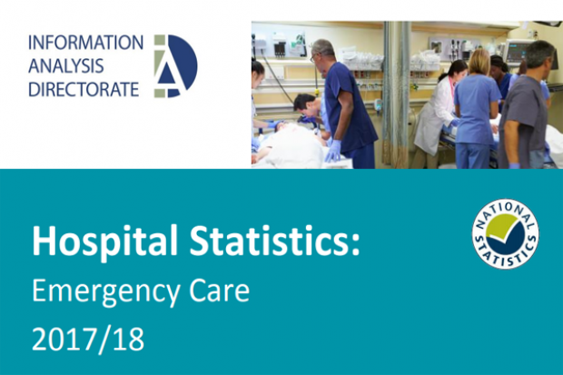 Emergency Care Stats Image