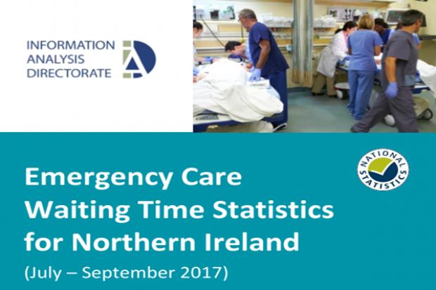 Emergency Care Image