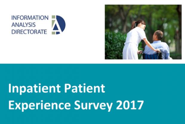 Inpatient Patient Experience Survey 2017