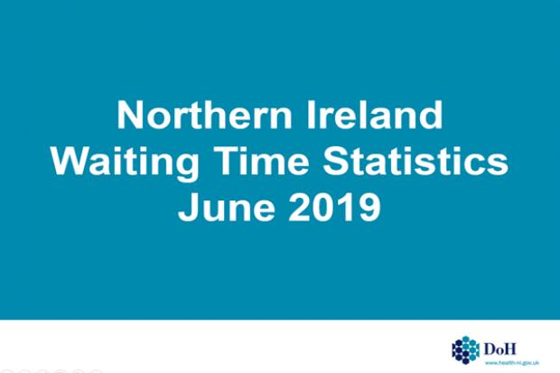 Waiting Time Statistics Graphic